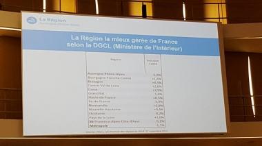 crc,region,resultats,gestion