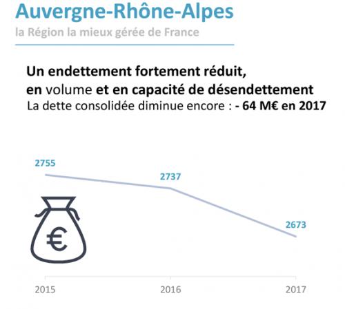 compte administratif,budget,session,ap,2018