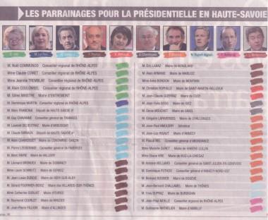 parrainage,presidentielle,election,ump