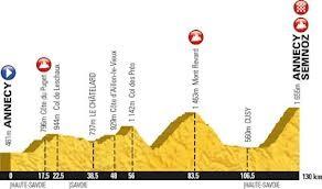 tour,france,tour de france,2013,annecy,semnoz,grand bornand,cyclisme,vélo